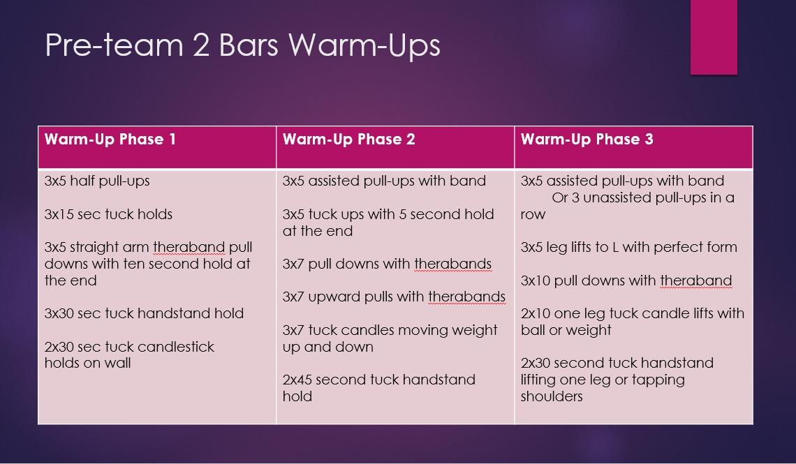 Pre-team 2 bars warm-ups
